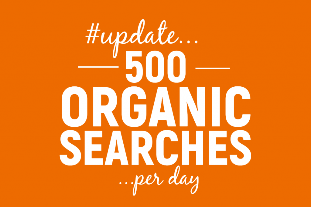 500 organic searches per day